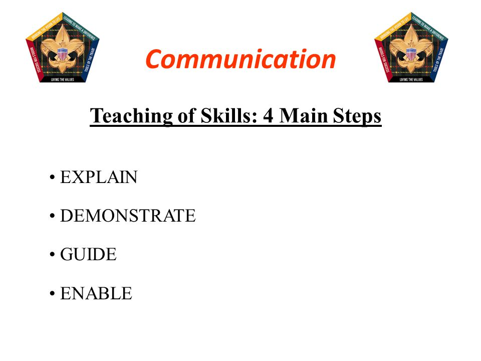 Teaching a skill involves four very clear steps:  First, you EXPLAIN how to do the skill  Second, you DEMONSTRATE how to do the skill  Third, you GUIDE others to do the skills, providing ongoing feedback.