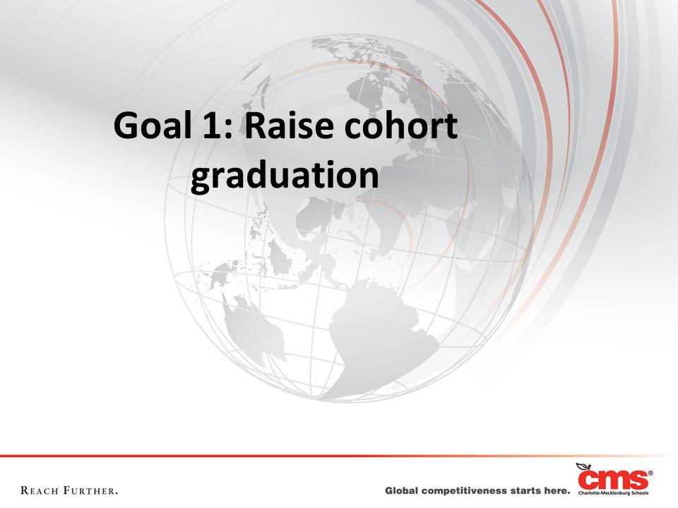 Goal 1: Raise cohort graduation