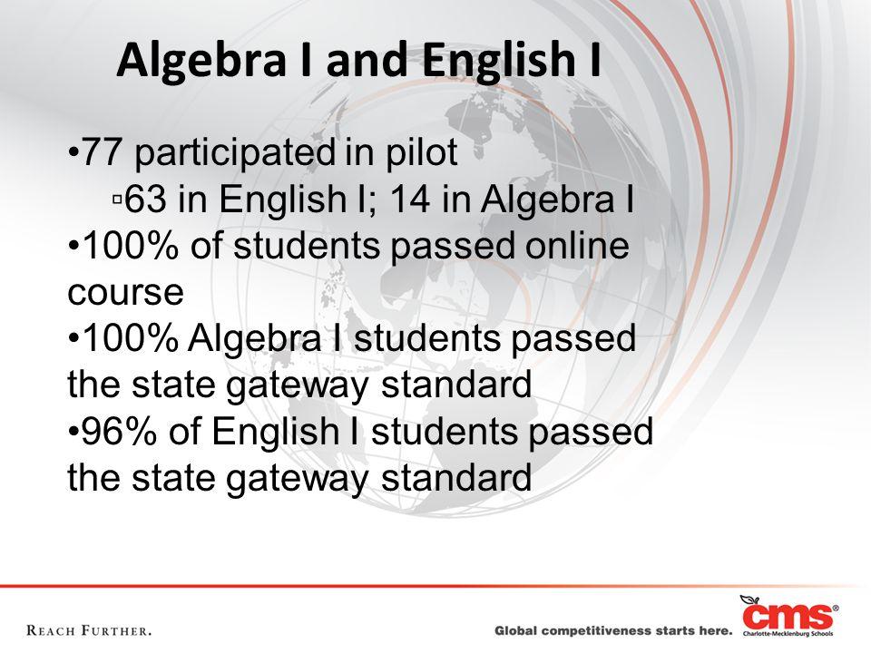 Algebra I and English I 77 participated in pilot ▫63 in English I; 14 in Algebra I 100% of students passed online course 100% Algebra I students passe