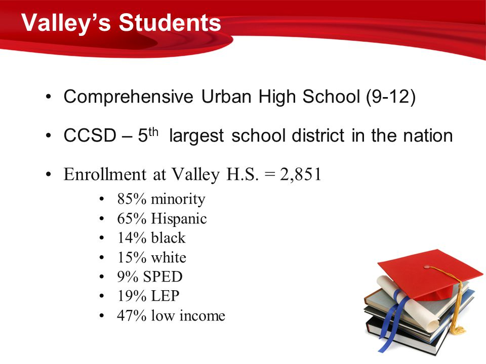 Comprehensive Urban High School (9-12) CCSD – 5 th largest school district in the nation Enrollment at Valley H.S. = 2,851 85% minority 65% Hispanic 1