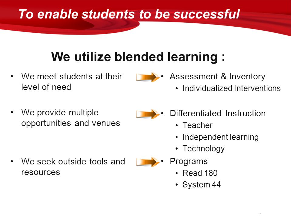 To enable students to be successful We utilize blended learning : We meet students at their level of need We provide multiple opportunities and venues