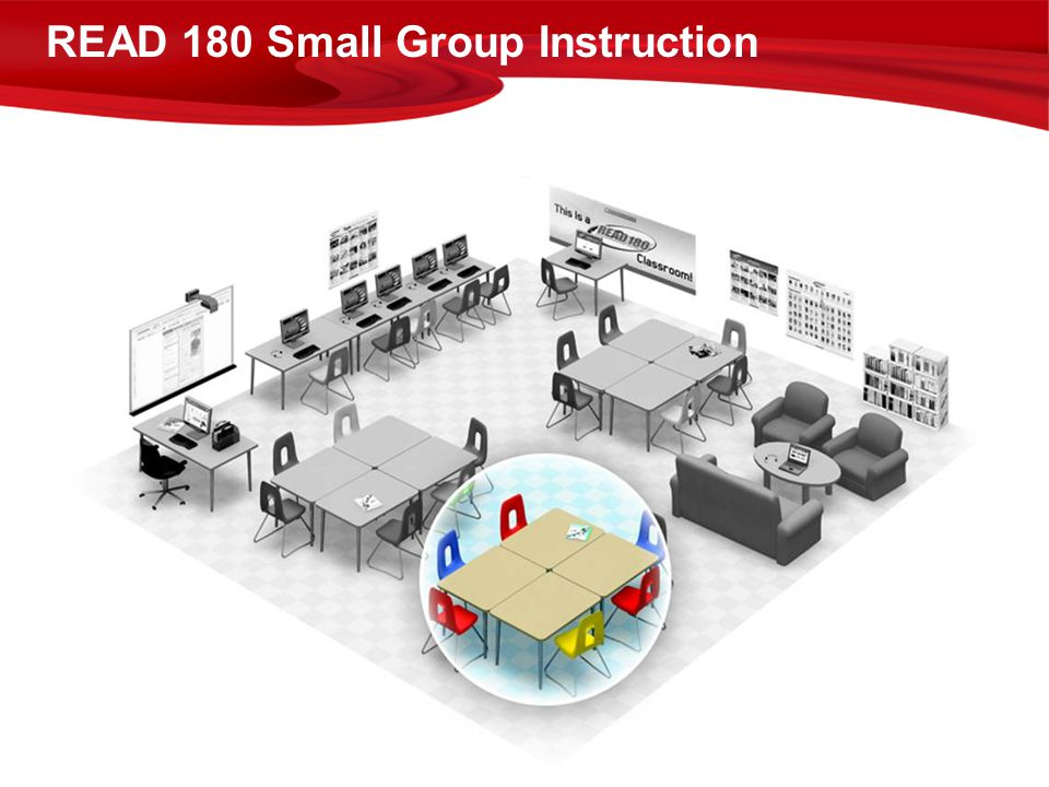 READ 180 Small Group Instruction