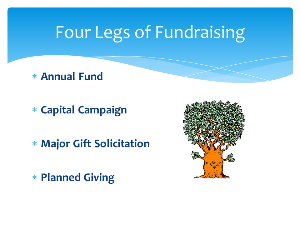  Annual Fund  Capital Campaign  Major Gift Solicitation  Planned Giving Four Legs of Fundraising