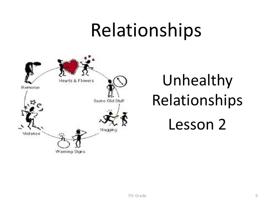 Relationships Unhealthy Relationships Lesson 2 7th Grade9