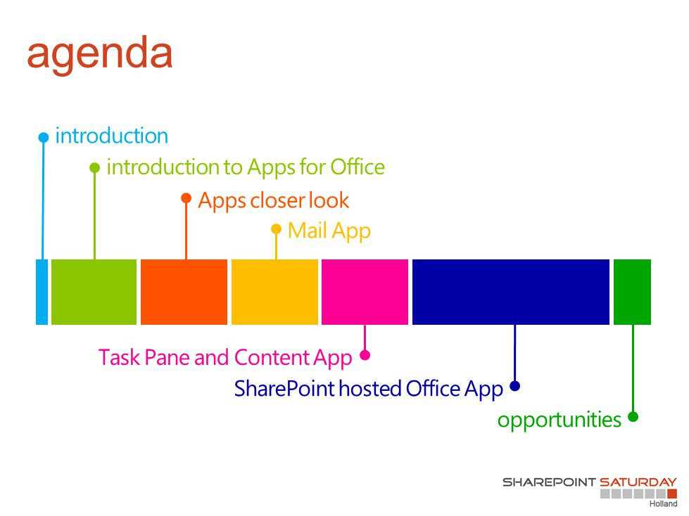 introduction to Apps for Office Apps closer look Mail App SharePoint hosted Office App opportunities Task Pane and Content App introduction agenda