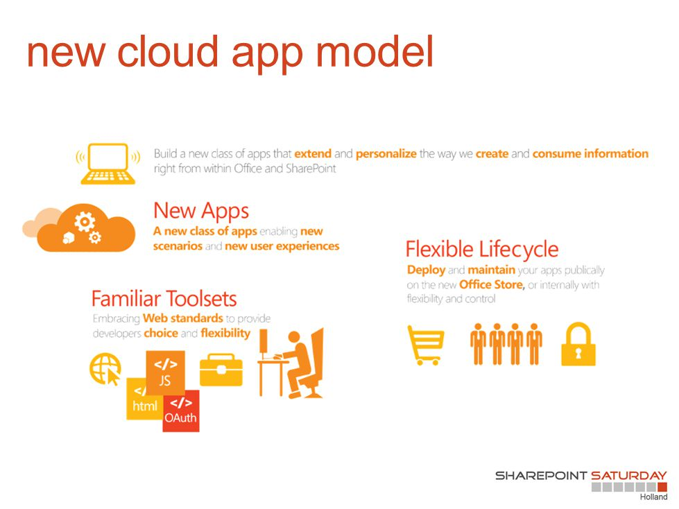 new cloud app model