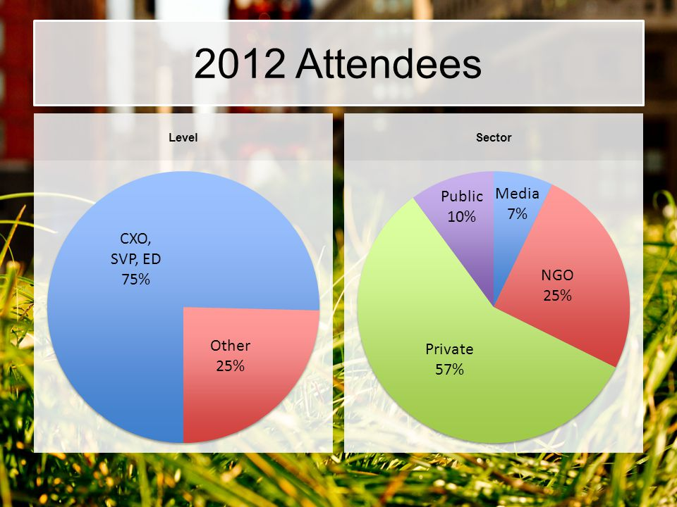 2012 Attendees Level Sector