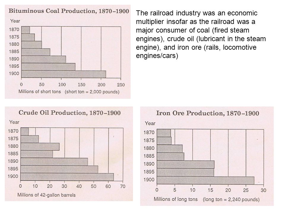 The railroad industry was an economic multiplier insofar as the railroad was a major consumer of coal (fired steam engines), crude oil (lubricant in t