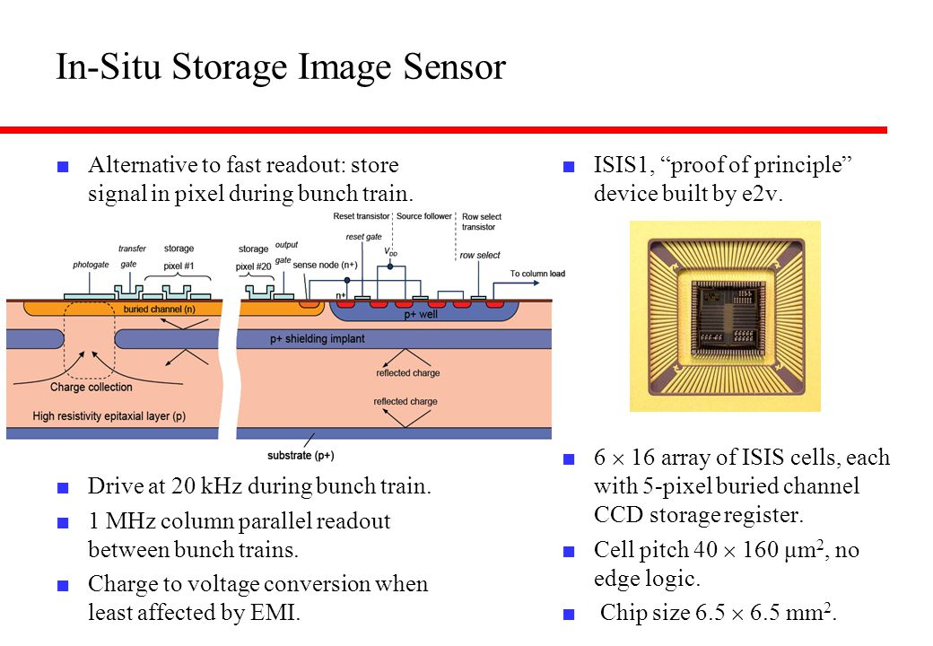 In-Situ Storage Image Sensor ■ Alternative to fast readout: store signal in pixel during bunch train.