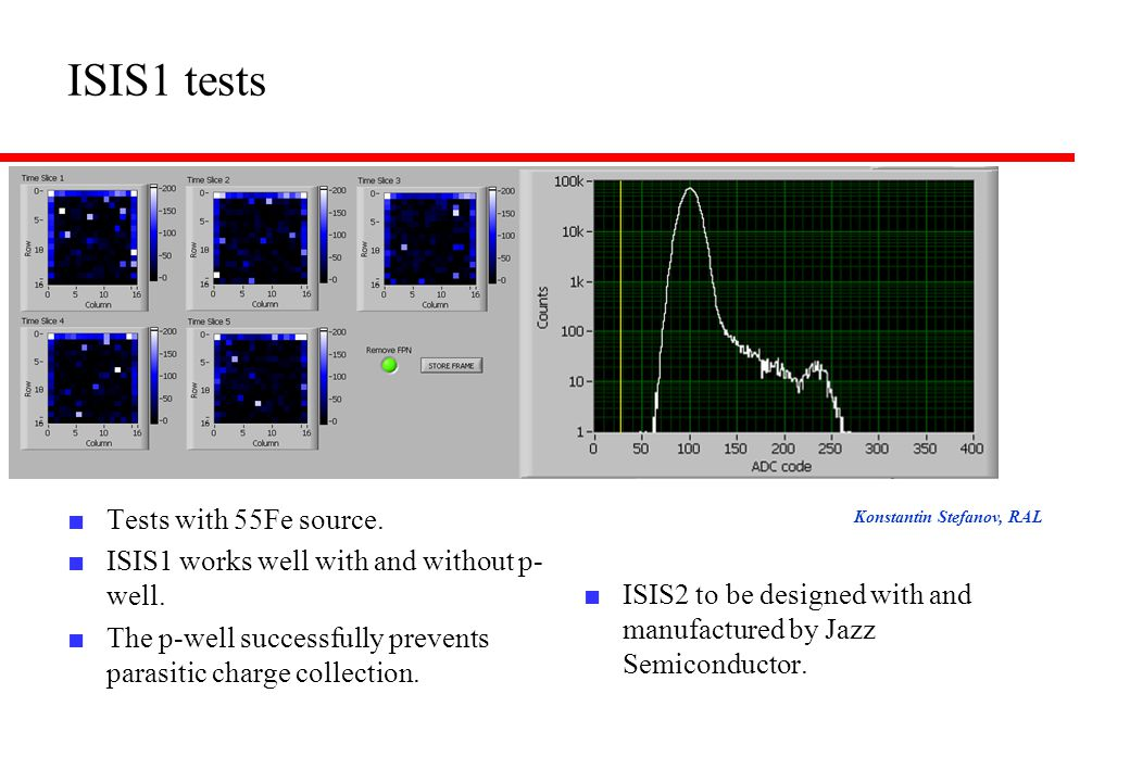 ISIS1 tests ■ Tests with 55Fe source. ■ ISIS1 works well with and without p- well.