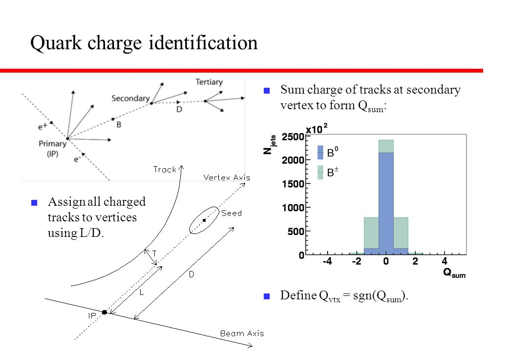 Quark charge identification ■ Assign all charged tracks to vertices using L/D.