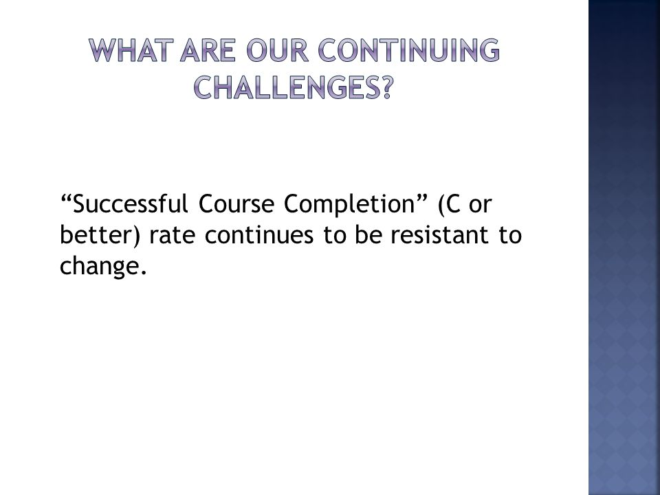 Successful Course Completion (C or better) rate continues to be resistant to change.