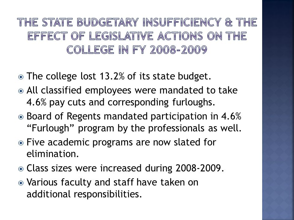  The college lost 13.2% of its state budget.