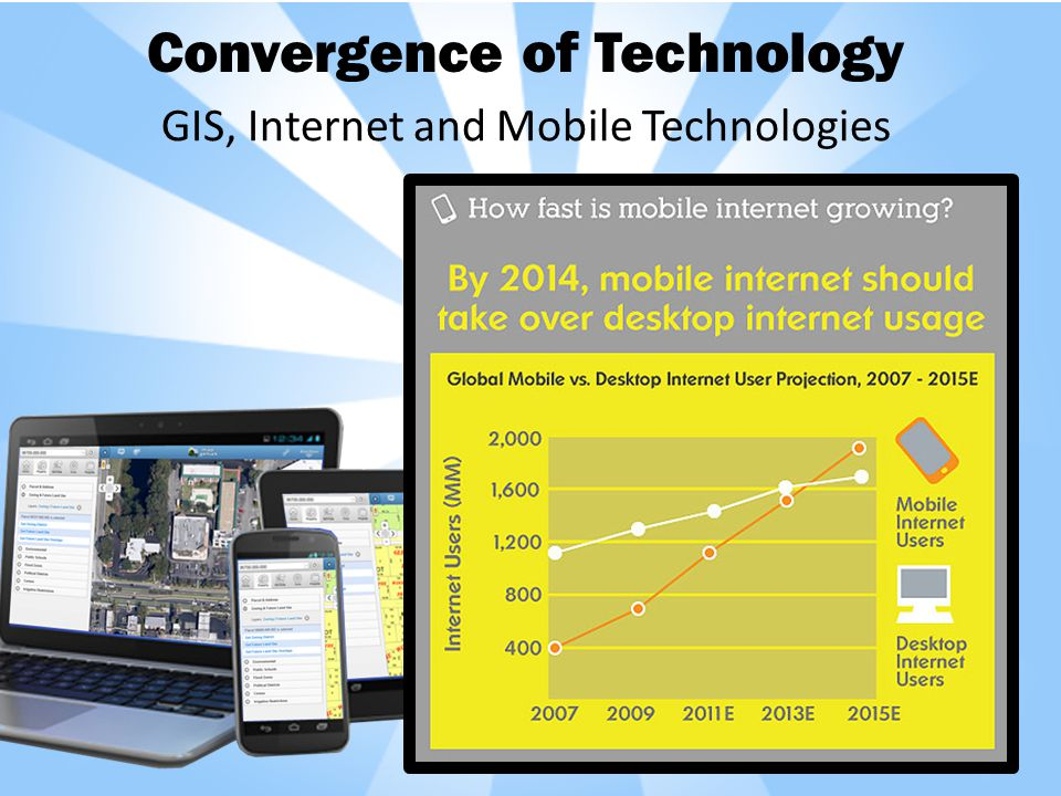 Convergence of Technology GIS, Internet and Mobile Technologies