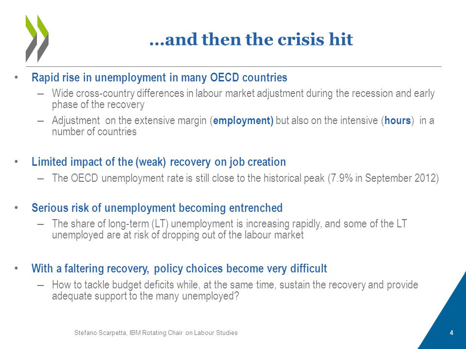 Rapid rise in unemployment in many OECD countries – Wide cross-country differences in labour market adjustment during the recession and early phase of