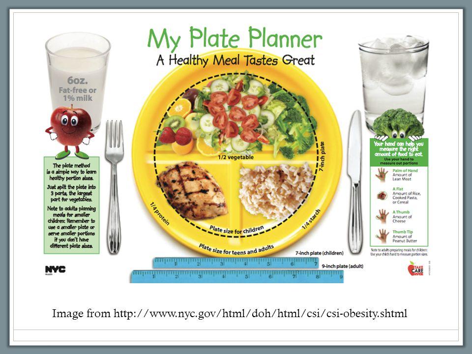 Image from http://www.nyc.gov/html/doh/html/csi/csi-obesity.shtml