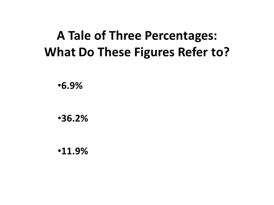 A Tale of Three Percentages: What Do These Figures Refer to? 6.9% 36.2% 11.9%