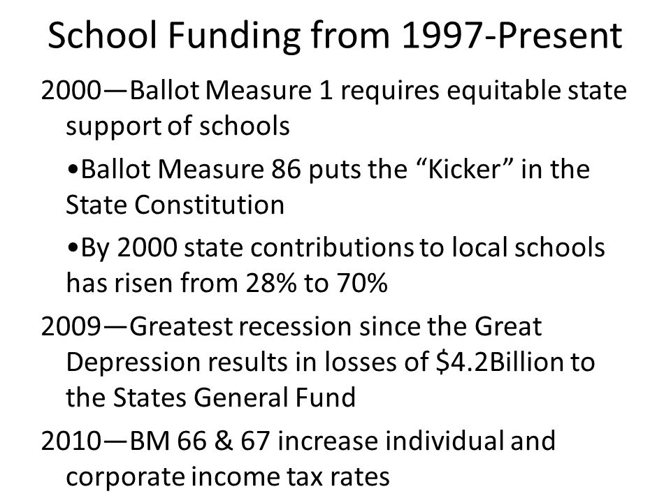 School Funding from 1997-Present 2000—Ballot Measure 1 requires equitable state support of schools Ballot Measure 86 puts the Kicker in the State Constitution By 2000 state contributions to local schools has risen from 28% to 70% 2009—Greatest recession since the Great Depression results in losses of $4.2Billion to the States General Fund 2010—BM 66 & 67 increase individual and corporate income tax rates