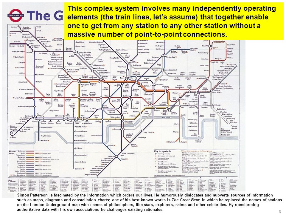 8 This complex system involves many independently operating elements (the train lines, let's assume) that together enable one to get from any station to any other station without a massive number of point-to-point connections.