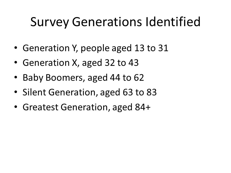 Survey Finding: The Silent Generation would re-name themselves the Responsible Generation (44%).