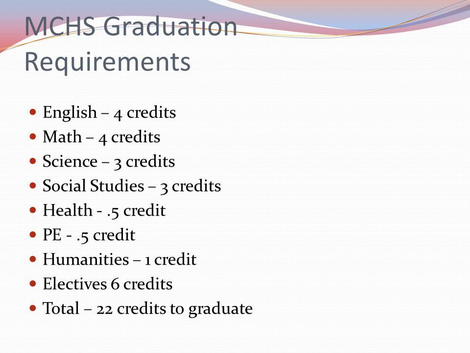 MCHS Graduation Requirements English – 4 credits Math – 4 credits Science – 3 credits Social Studies – 3 credits Health -.5 credit PE -.5 credit Humanities – 1 credit Electives 6 credits Total – 22 credits to graduate