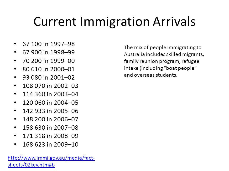 Current Immigration Arrivals 67 100 in 1997–98 67 900 in 1998–99 70 200 in 1999–00 80 610 in 2000–01 93 080 in 2001–02 108 070 in 2002–03 114 360 in 2003–04 120 060 in 2004–05 142 933 in 2005–06 148 200 in 2006–07 158 630 in 2007–08 171 318 in 2008–09 168 623 in 2009–10 http://www.immi.gov.au/media/fact- sheets/02key.htm#b The mix of people immigrating to Australia includes skilled migrants, family reunion program, refugee intake (including boat people and overseas students.