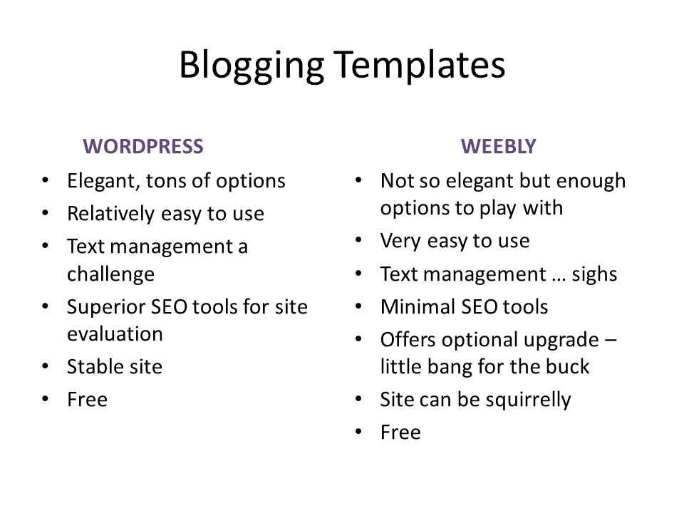Blogging Templates WORDPRESS Elegant, tons of options Relatively easy to use Text management a challenge Superior SEO tools for site evaluation Stable site Free WEEBLY Not so elegant but enough options to play with Very easy to use Text management … sighs Minimal SEO tools Offers optional upgrade – little bang for the buck Site can be squirrelly Free