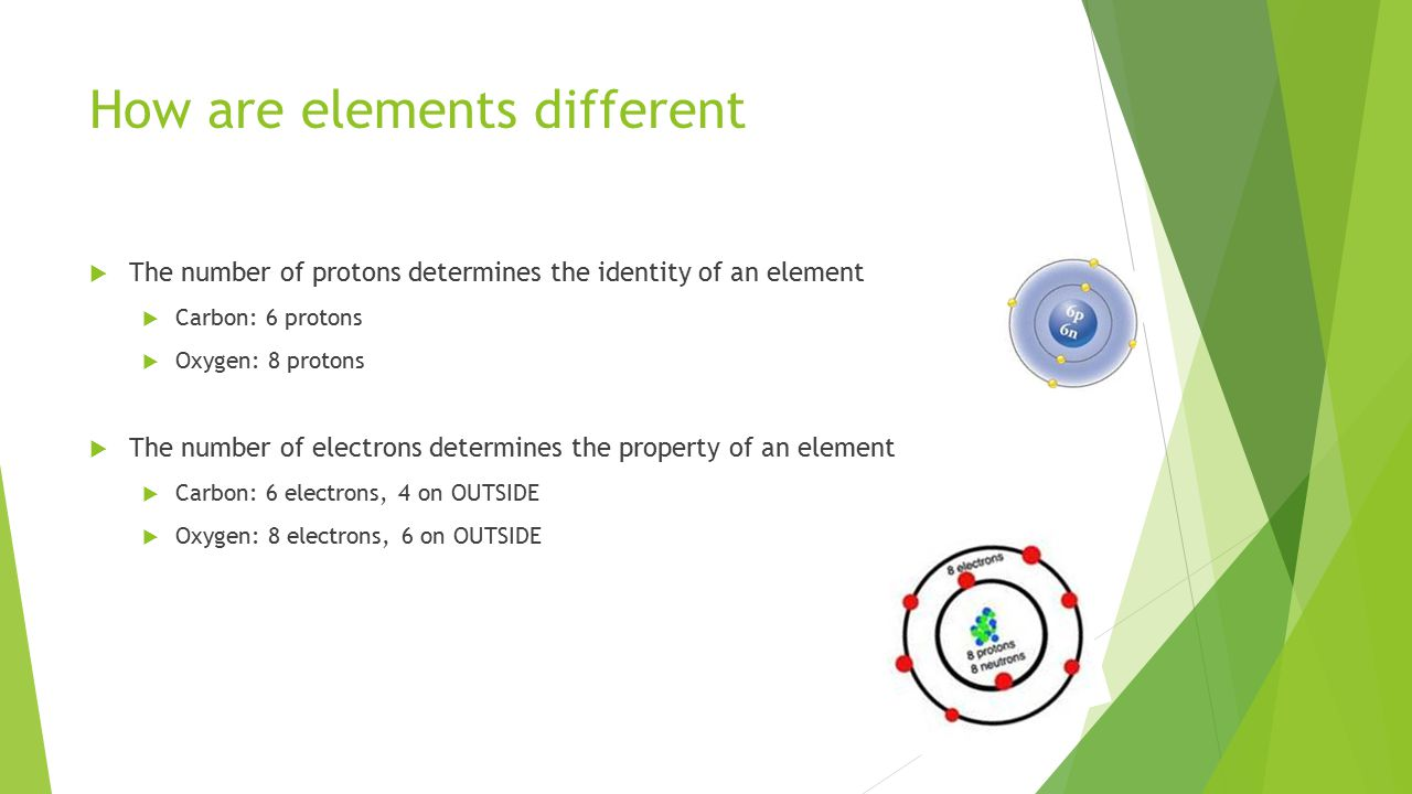 How are elements different  The number of protons determines the identity of an element  Carbon: 6 protons  Oxygen: 8 protons  The number of elect