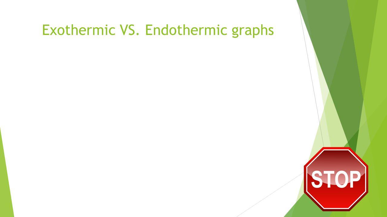 Exothermic VS. Endothermic graphs