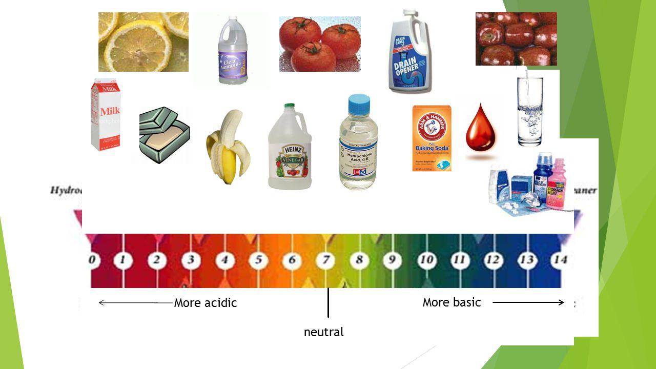 More acidic More basic neutral