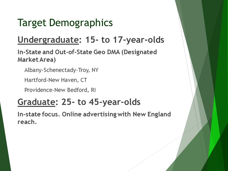 Target Demographics Undergraduate: 15- to 17-year-olds In-State and Out-of-State Geo DMA (Designated Market Area) Albany-Schenectady-Troy, NY Hartford