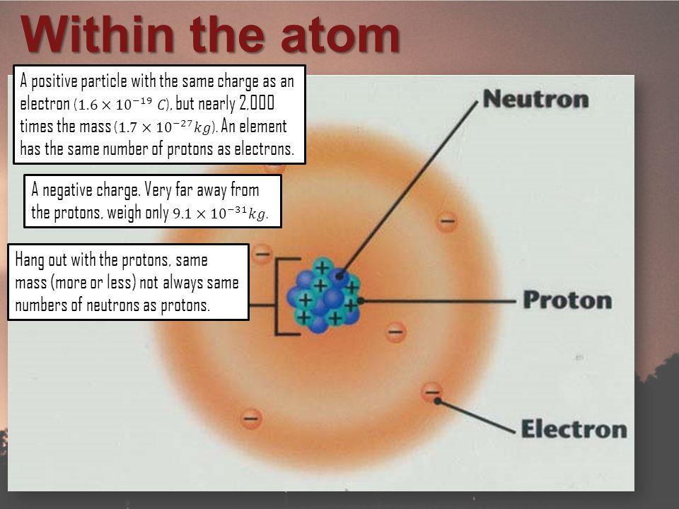 Schrödinger s Cat The Cat that Defies Logic http://www.tcd.ie/Physics/Schools/ what/atoms/quantum/cat.html