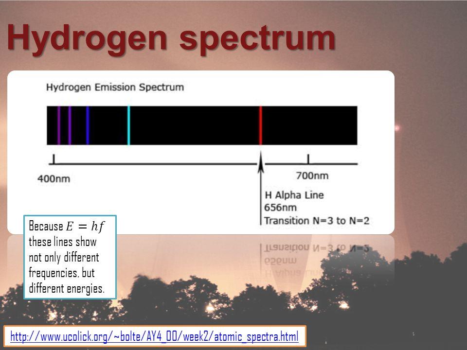 Hydrogen spectrum http://www.ucolick.org/~bolte/AY4_00/week2/atomic_spectra.html