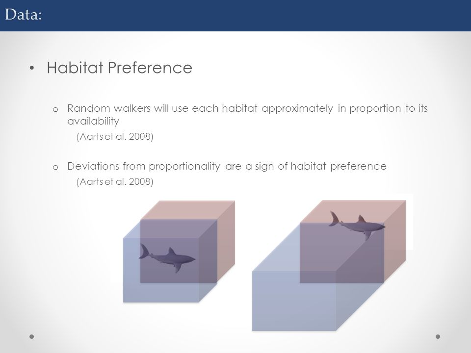 Data: Habitat Preference o Random walkers will use each habitat approximately in proportion to its availability (Aarts et al.