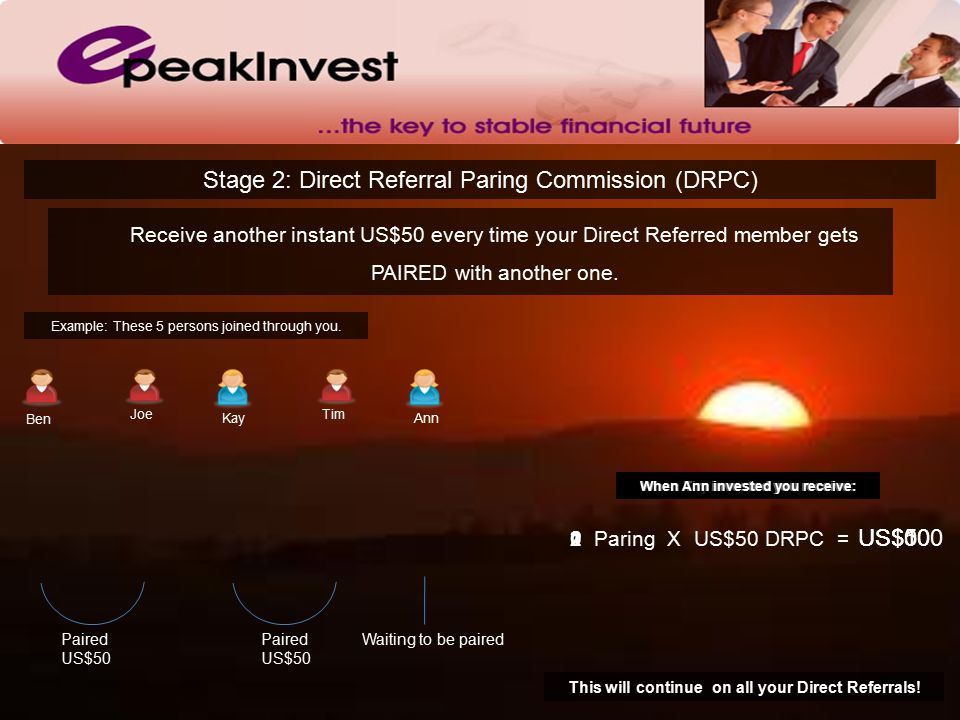 Stage 2: Direct Referral Paring Commission (DRPC) Receive another instant US$50 every time your Direct Referred member gets PAIRED with another one.