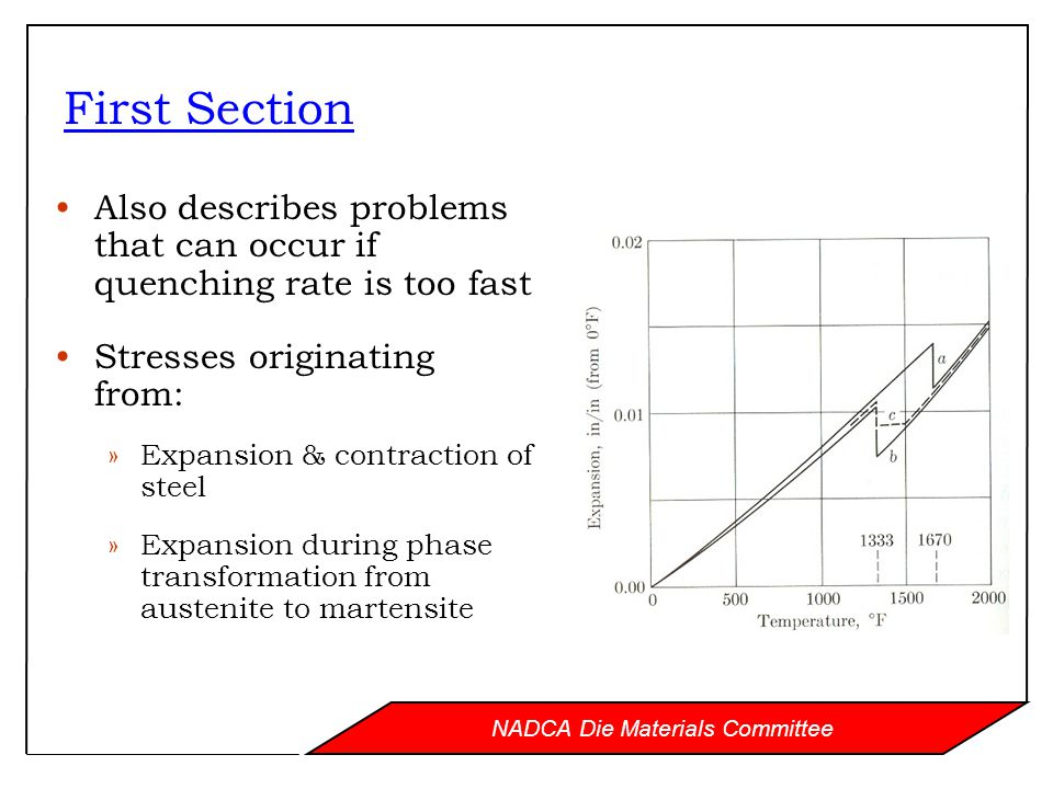 NADCA Die Materials Committee First Section Also describes problems that can occur if quenching rate is too fast Stresses originating from: »Expansion & contraction of steel »Expansion during phase transformation from austenite to martensite