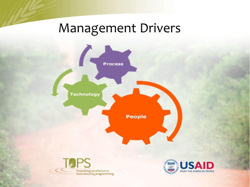 Management Drivers