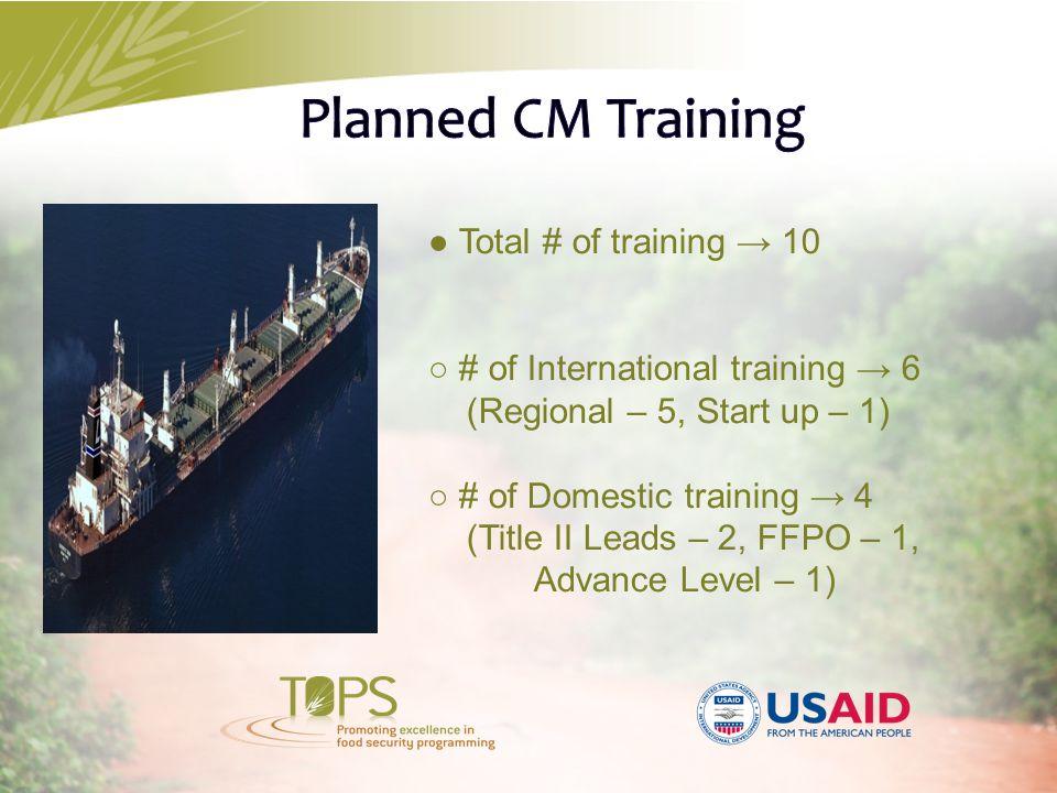 ● Total # of training → 10 ○ # of International training → 6 (Regional – 5, Start up – 1) ○ # of Domestic training → 4 (Title II Leads – 2, FFPO – 1, Advance Level – 1)