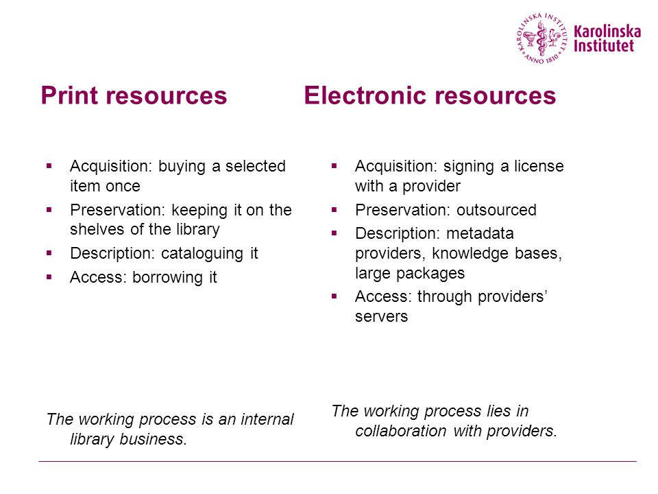 Print resourcesElectronic resources  Acquisition: buying a selected item once  Preservation: keeping it on the shelves of the library  Description: cataloguing it  Access: borrowing it The working process is an internal library business.