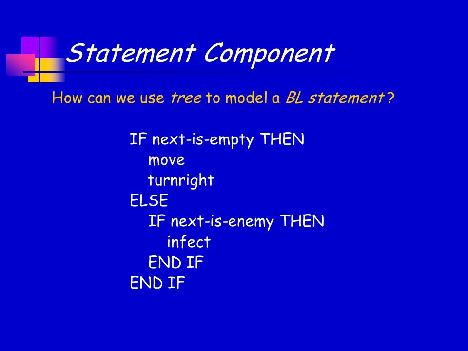Statement Continued… Statement_Kind BLOCK IF IF_ELSE WHILE CALL Condition NEXT_IS_EMPTY NEXT_IS_NOT_EMPTY NEXT_IS_WALL NEXT_IS_NOT_WALL NEXT_IS_FRIEND NEXT_IS_NOT_FRIEND NEXT_IS_ENEMY NEXT_IS_NOT_ENEMY RANDOM TRUE These are all integer values, but we use the names because they are more meaningful than arbitrary integer values.