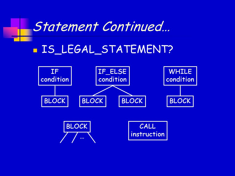 Statement Continued… IS_LEGAL_STATEMENT.