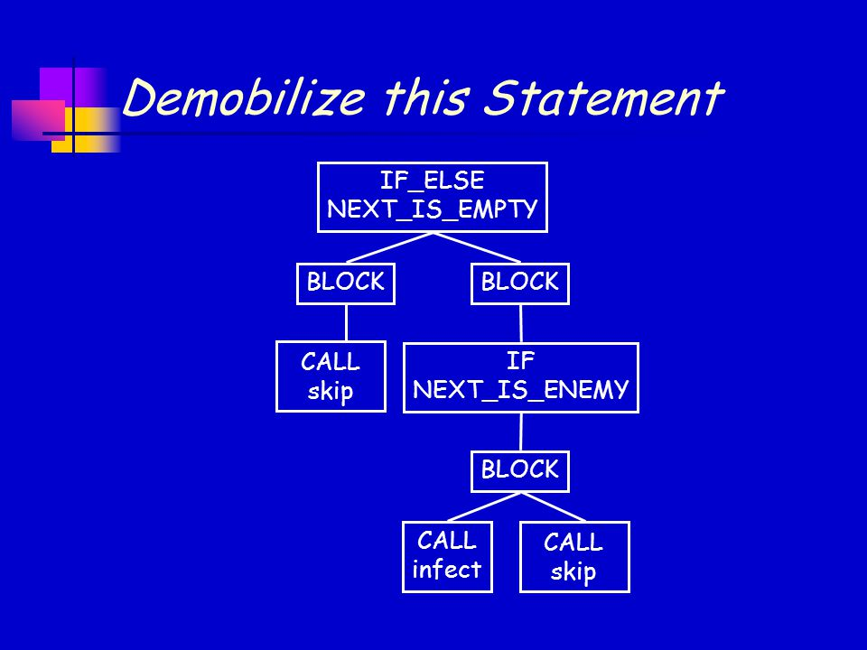 Demobilize this Statement BLOCK IF_ELSE NEXT_IS_EMPTY IF NEXT_IS_ENEMY CALL infect BLOCK CALL move CALL move CALL skip CALL skip