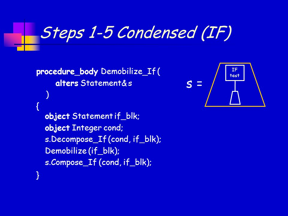 procedure_body Demobilize_If ( alters Statement& s ) { } Steps 1-5 Condensed (IF) object Statement if_blk; object Integer cond; s.Decompose_If (cond, if_blk); Demobilize (if_blk); s.Compose_If (cond, if_blk); IF test s =