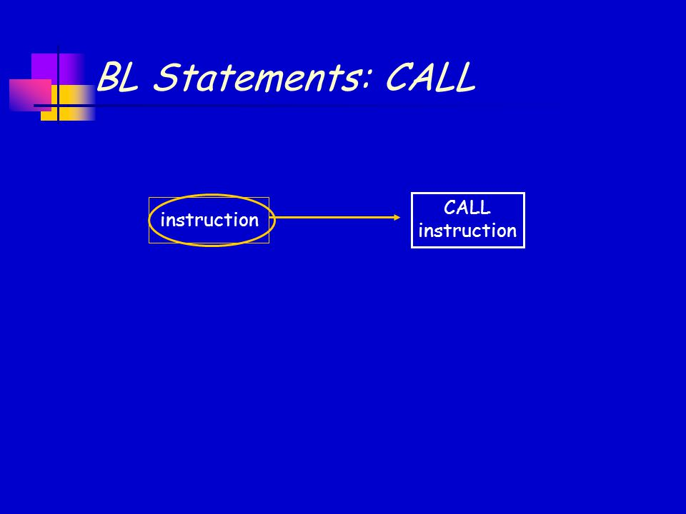 BL Statements: CALL CALL instruction