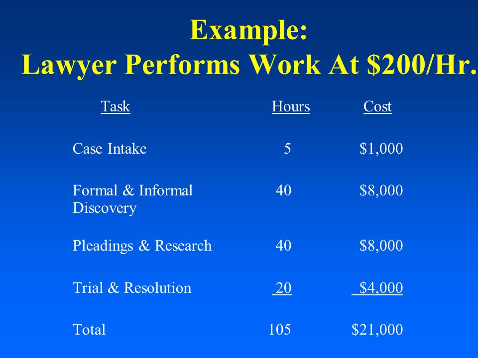 Example: Lawyer Performs Work At $200/Hr.
