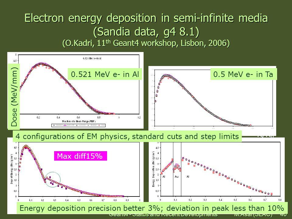 Geant4 - Status and Recent Developments M.Asai (SLAC)40 Electron energy deposition in semi-infinite media (Sandia data, g4 8.1) (O.Kadri, 11 th Geant4