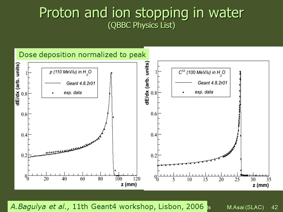 Geant4 - Status and Recent Developments M.Asai (SLAC)42 Proton and ion stopping in water (QBBC Physics List) A.Bagulya et al., 11th Geant4 workshop, Lisbon, 2006 Dose deposition normalized to peak