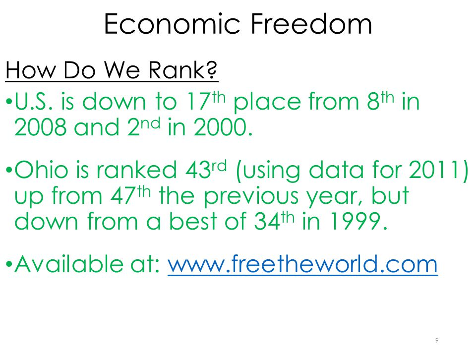 Economic Freedom: What It Is and Why It Matters DEAN STANSEL ASSOCIATE PROFESSOR OF ECONOMICS FLORIDA GULF COAST UNIVERSITY HTTP://WWW.DEANSTANSEL.COM HTTPS://WWW.FACEBOOK.COM/DEAN.STANSEL.1 HTTPS://TWITTER.COM/DEANSTANSEL