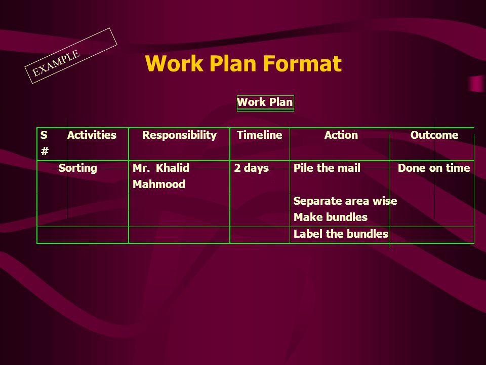 .Crisis. Pressing problems. Deadline-driven projects, meetings, preparations. Preparation. Prevention. Values clarification. Planning. Relationship bu