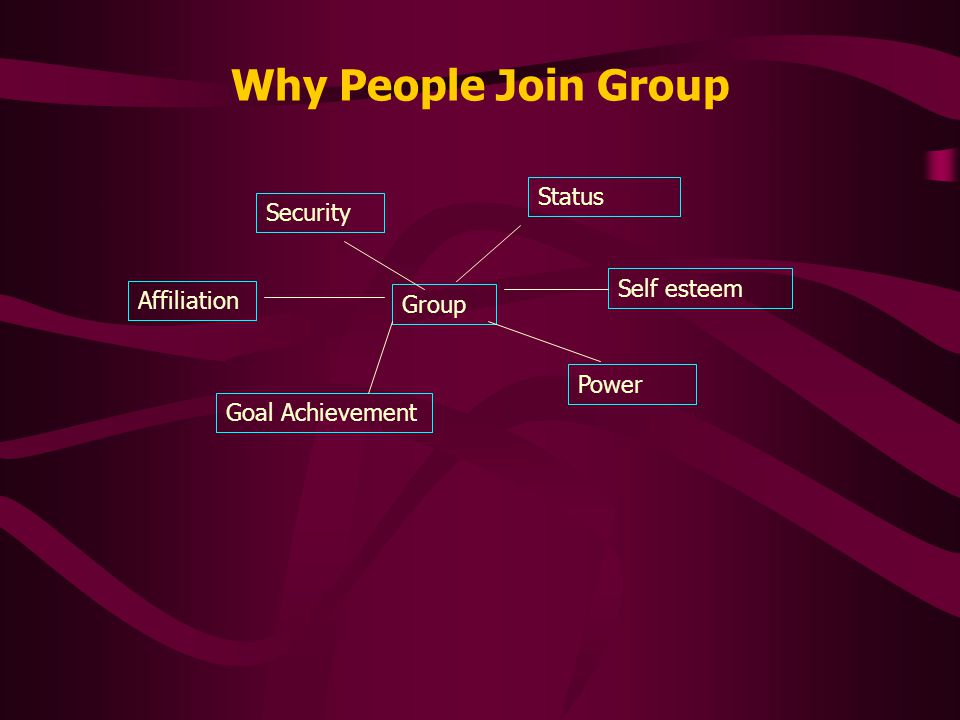 How Groups Are Formed Stage 1 Forming Stage 2 Storming Stage - 3 Norming Stage 4 Performing Stage 5 Adjoining Join group Def purpose Build structure L